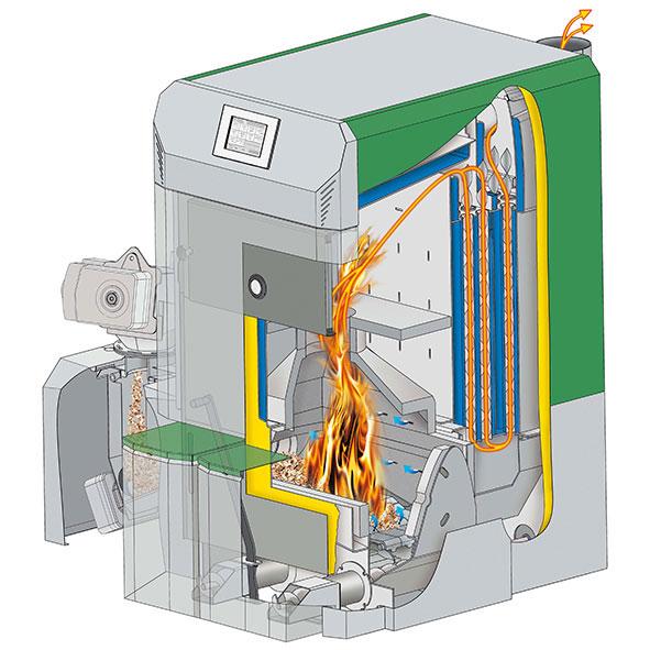 Cazan aschii lemn peleti firematic PELLET 120 201 - herz bioenergie