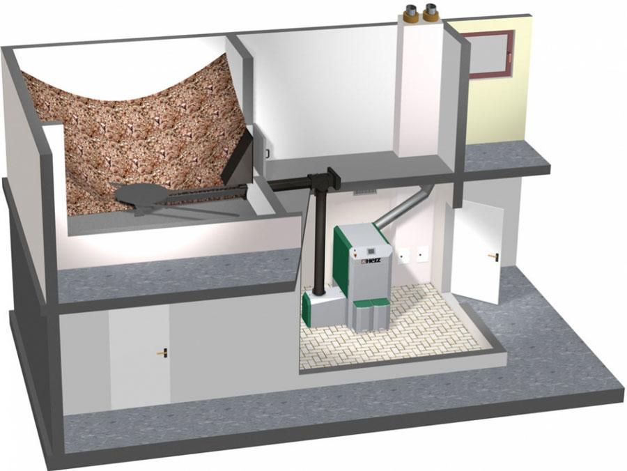 Sisteme de depozitare si tehnica de transport pentru aschii de lemn sau peleti - herz bioenergie