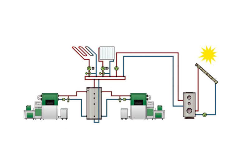 cover Conectare in cascada - herz bioenergie